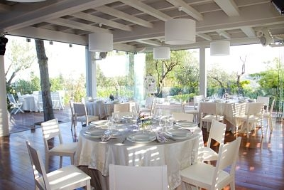 Villa Lanfaloni Pescara